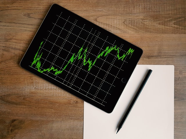 Technical Analysis Basics – Support & Resistance