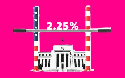 Fed Limbo-ing Under Rates 📏