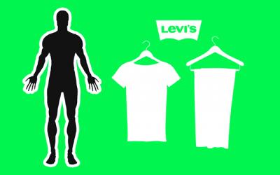 Profits in Levi's Laser Sights ⚡