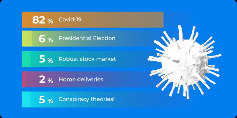 Poll: Goodbye my (un)Lovely 2020! 🎆