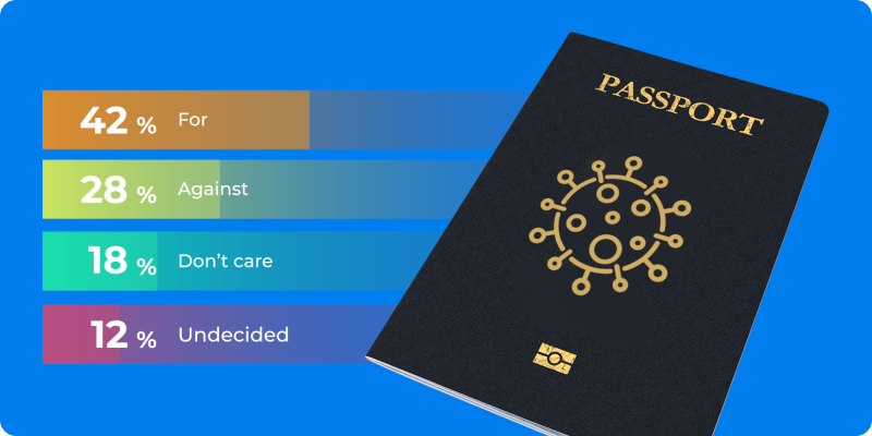 Poll: Future Travel Plans?? 🛫
