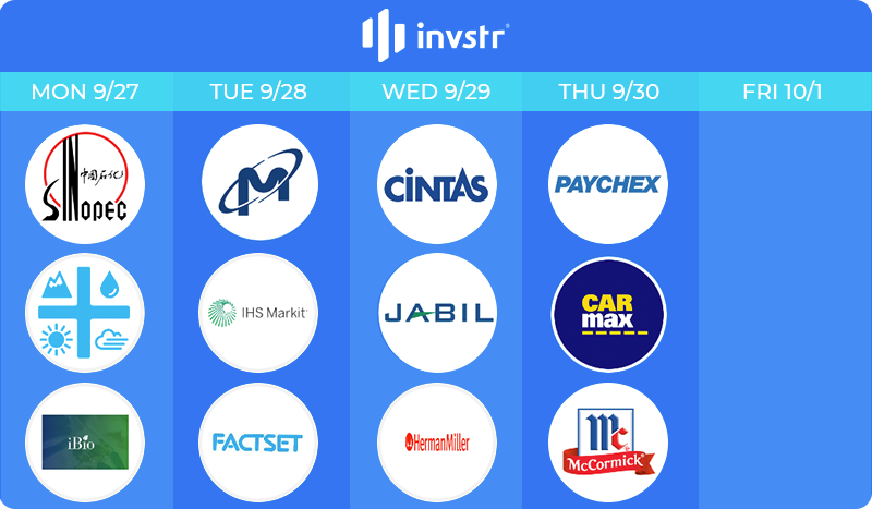 Most Anticipated Earnings – Week Sept 27th