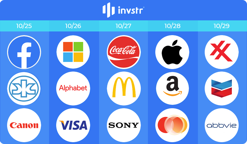 Most Anticipated Earnings – Week October 25th